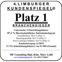 limburger-kundenspiegel
